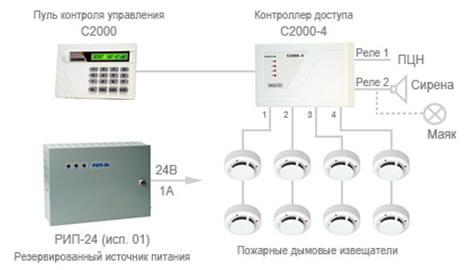 Принцип работы сигнализации схема фото 448